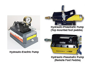 Hydraulic pumps for use with HY-series pinch off tools for cold welding OFHC copper tubing